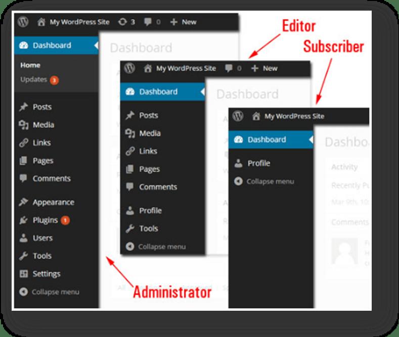 wordpress admin demo