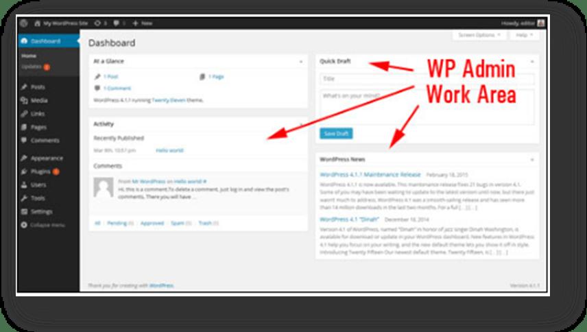 wordpress administration